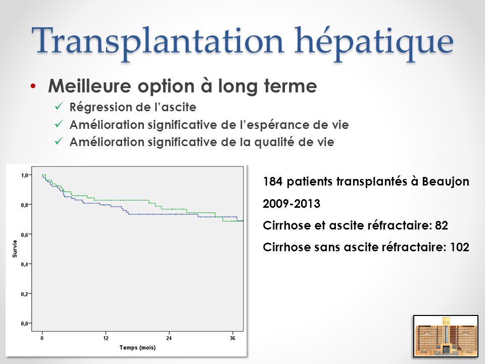 Transplantation hépatique Meilleure option à long terme Régression de lascite Amélioration significative de lespérance de vie Amélioration significati