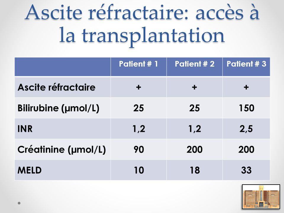 Ascite réfractaire: accès à la transplantation Patient # 1Patient # 2Patient # 3 Ascite réfractaire+++ Bilirubine (µmol/L)25 150 INR1,2 2,5 Créatinine