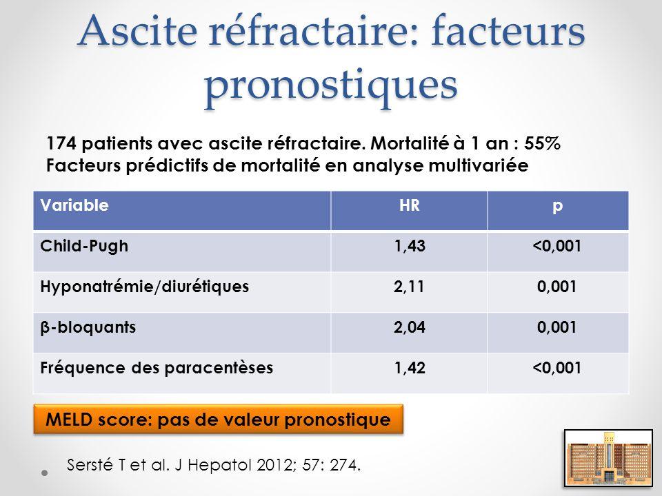 Ascite réfractaire: facteurs pronostiques VariableHRp Child-Pugh1,43<0,001 Hyponatrémie/diurétiques2,110,001 β-bloquants2,040,001 Fréquence des parace