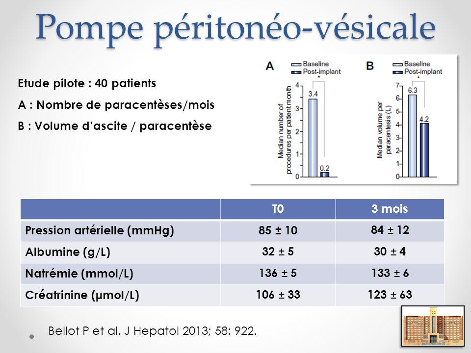 Pompe péritonéo-vésicale T03 mois Pression artérielle (mmHg)85 ± 10 84 ± 12 Albumine (g/L) 32 ± 530 ± 4 Natrémie (mmol/L) 136 ± 5133 ± 6 Créatrinine (
