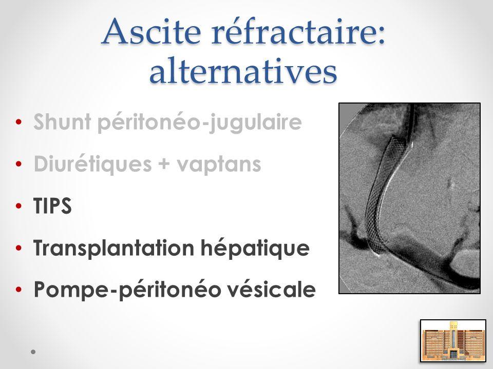 TIPS: conséquences Pré TIPS5 min1 an Gradient hépatique (mmHg)2410 Débit cardiaque (L/min)7117 Débit rénal (mL/min)0,2 0,5 Résistance systémique116812251574 Rossle M.