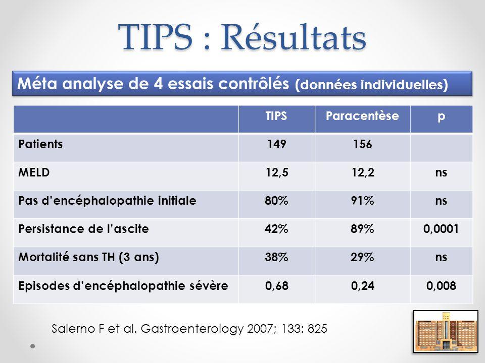 TIPS : Résultats TIPSParacentèsep Patients149156 MELD12,512,2ns Pas dencéphalopathie initiale80%91%ns Persistance de lascite42%89%0,0001 Mortalité san