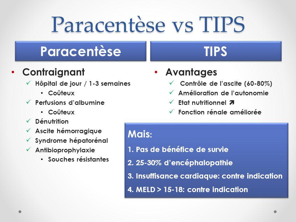 Paracentèse vs TIPS Paracentèse TIPS Contraignant Hôpital de jour / 1-3 semaines Coûteux Perfusions dalbumine Coûteux Dénutrition Ascite hémorragique
