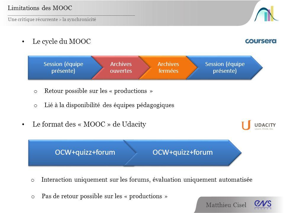Matthieu Cisel Session (équipe présente) Archives ouvertes Archives fermées Session (équipe présente) Le cycle du MOOC OCW+quizz+forum Le format des «