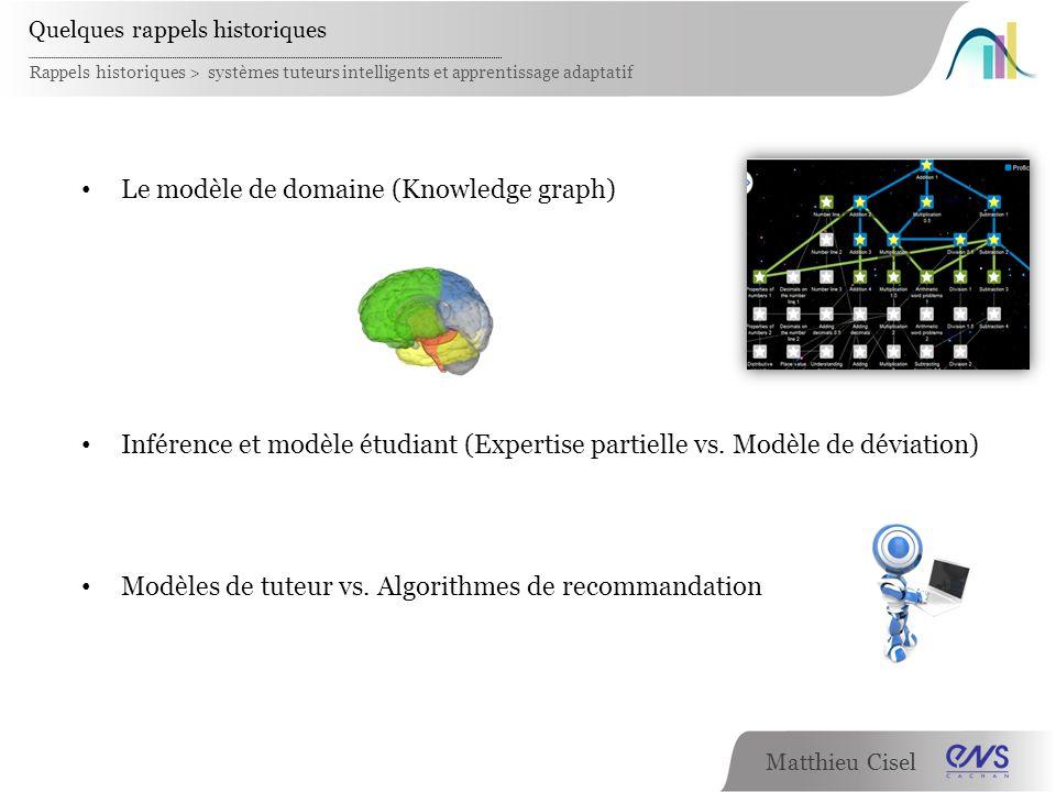 Matthieu Cisel Le modèle de domaine (Knowledge graph) Rappels historiques > systèmes tuteurs intelligents et apprentissage adaptatif Quelques rappels