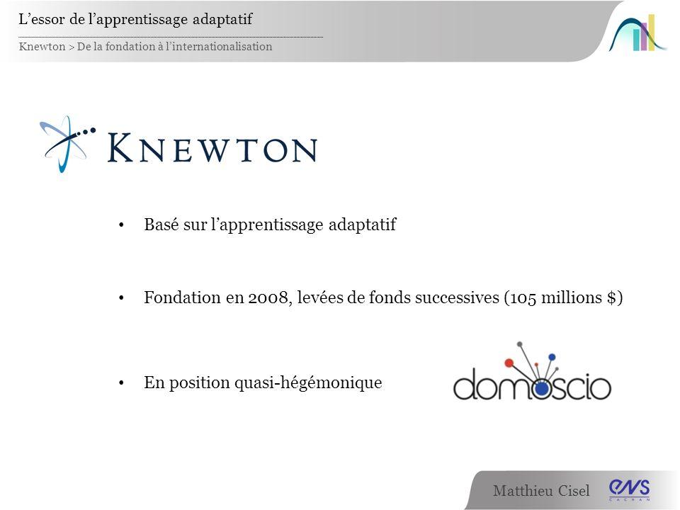 Matthieu Cisel Knewton > De la fondation à linternationalisation Lessor de lapprentissage adaptatif Fondation en 2008, levées de fonds successives (10