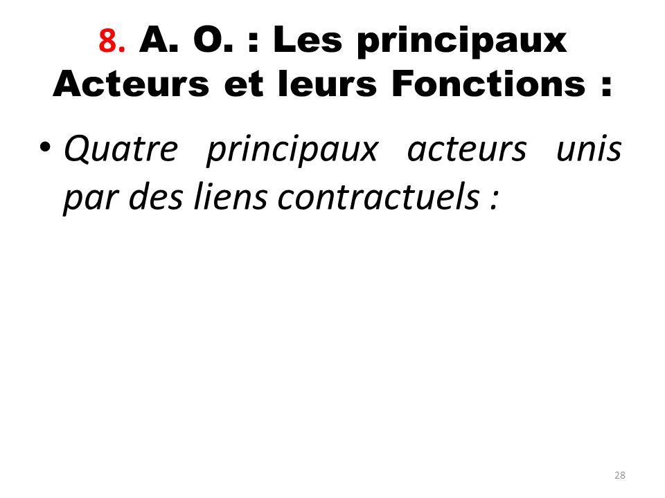 28 8. A. O. : Les principaux Acteurs et leurs Fonctions : Quatre principaux acteurs unis par des liens contractuels :