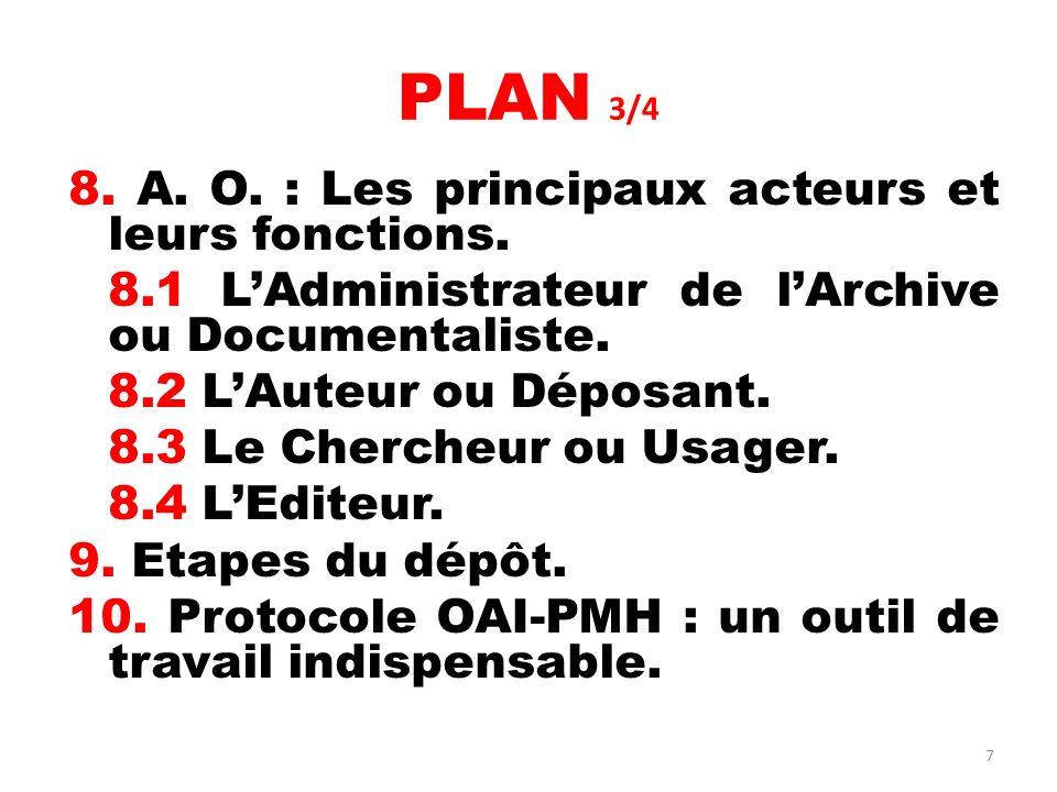 7 PLAN 3/4 8. A. O. : Les principaux acteurs et leurs fonctions. 8.1 LAdministrateur de lArchive ou Documentaliste. 8.2 LAuteur ou Déposant. 8.3 Le Ch