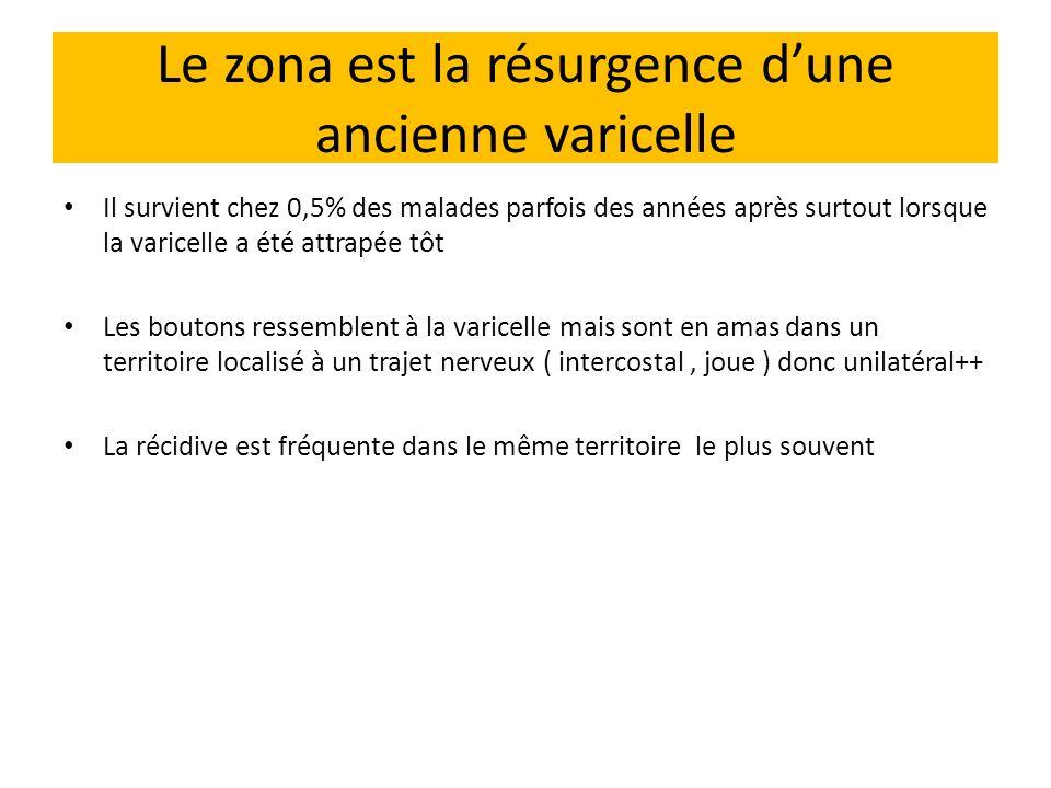 Le zona est la résurgence dune ancienne varicelle Il survient chez 0,5% des malades parfois des années après surtout lorsque la varicelle a été attrap