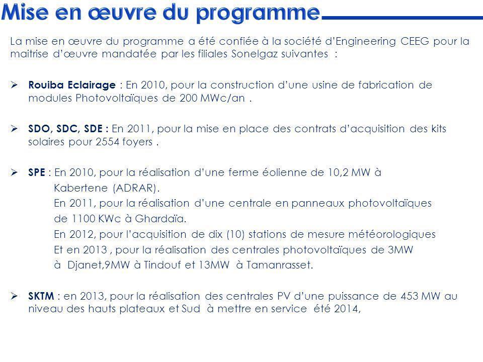 La mise en œuvre du programme a été confiée à la société dEngineering CEEG pour la maitrise dœuvre mandatée par les filiales Sonelgaz suivantes : Roui