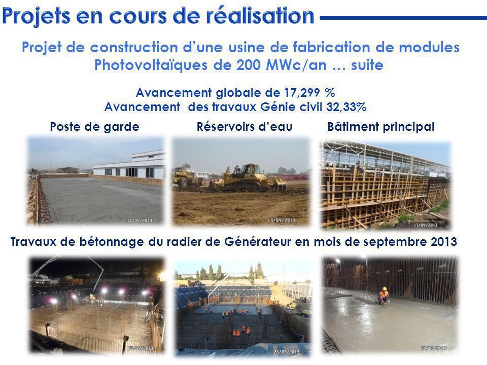 Projet de construction dune usine de fabrication de modules Photovoltaïques de 200 MWc/an … suite Avancement globale de 17,299 % Avancement des travau