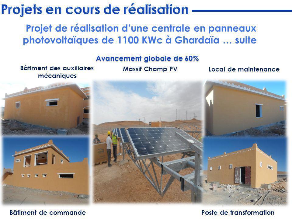 Avancement globale de 60% Projet de réalisation dune centrale en panneaux photovoltaïques de 1100 KWc à Ghardaïa … suite Local de maintenance Bâtiment