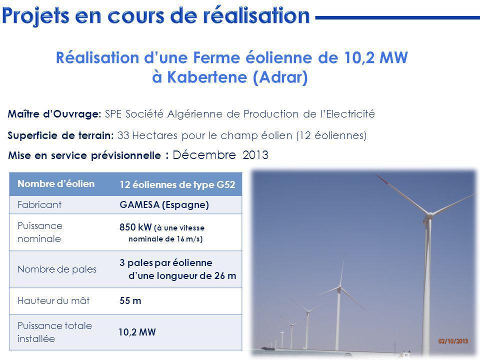 Maître dOuvrage: SPE Société Algérienne de Production de lElectricité Superficie de terrain: 33 Hectares pour le champ éolien (12 éoliennes) Nombre dé