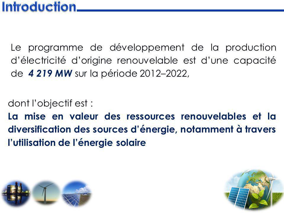 Le programme de développement de la production délectricité dorigine renouvelable est dune capacité de 4 219 MW sur la période 2012–2022, dont lobject