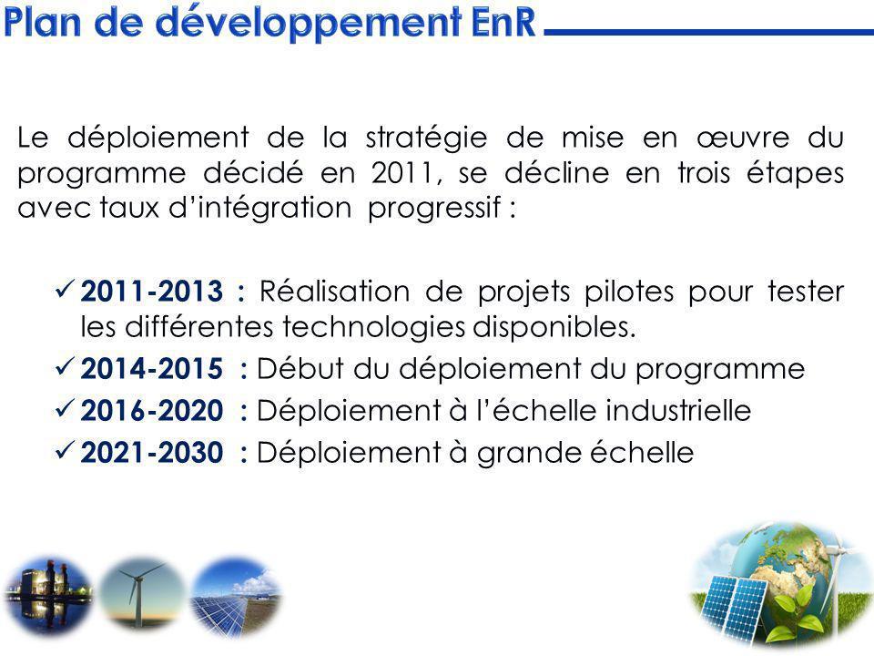 Le déploiement de la stratégie de mise en œuvre du programme décidé en 2011, se décline en trois étapes avec taux dintégration progressif : 2011-2013