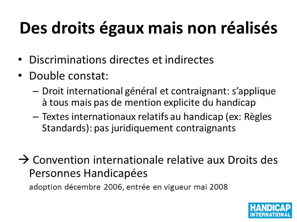 Des droits égaux mais non réalisés Discriminations directes et indirectes Double constat: – Droit international général et contraignant: sapplique à t