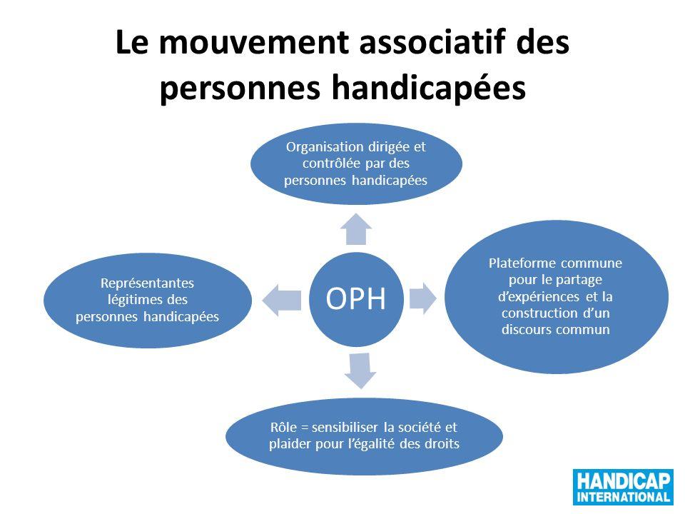 Le mouvement associatif des personnes handicapées OPH Organisation dirigée et contrôlée par des personnes handicapées Plateforme commune pour le parta