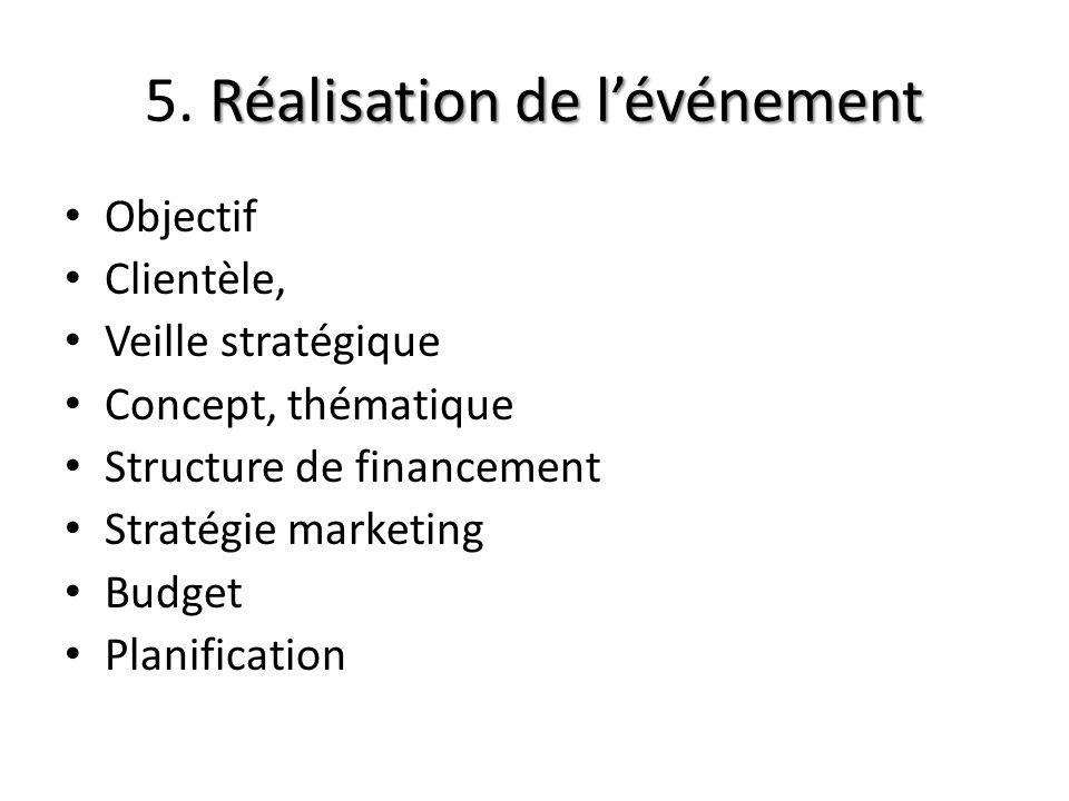 Réalisation de lévénement 5. Réalisation de lévénement Objectif Clientèle, Veille stratégique Concept, thématique Structure de financement Stratégie m