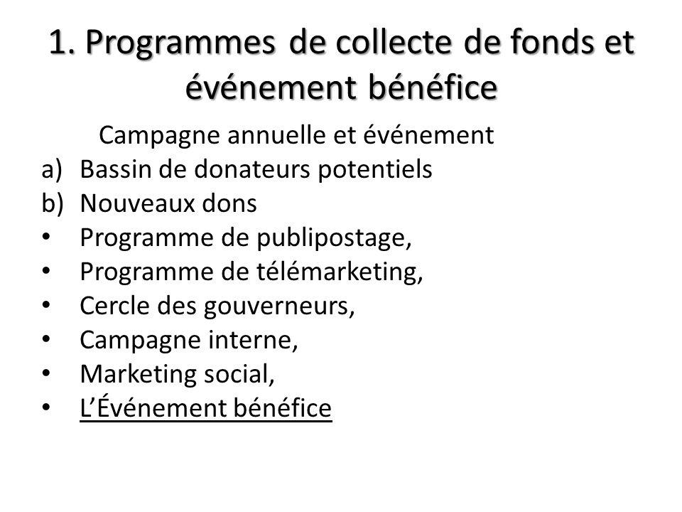 1. Programmes de collecte de fonds et événement bénéfice Campagne annuelle et événement a)Bassin de donateurs potentiels b)Nouveaux dons Programme de