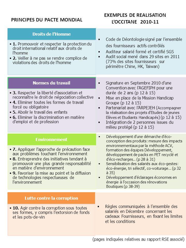 Droits de lHomme 1.