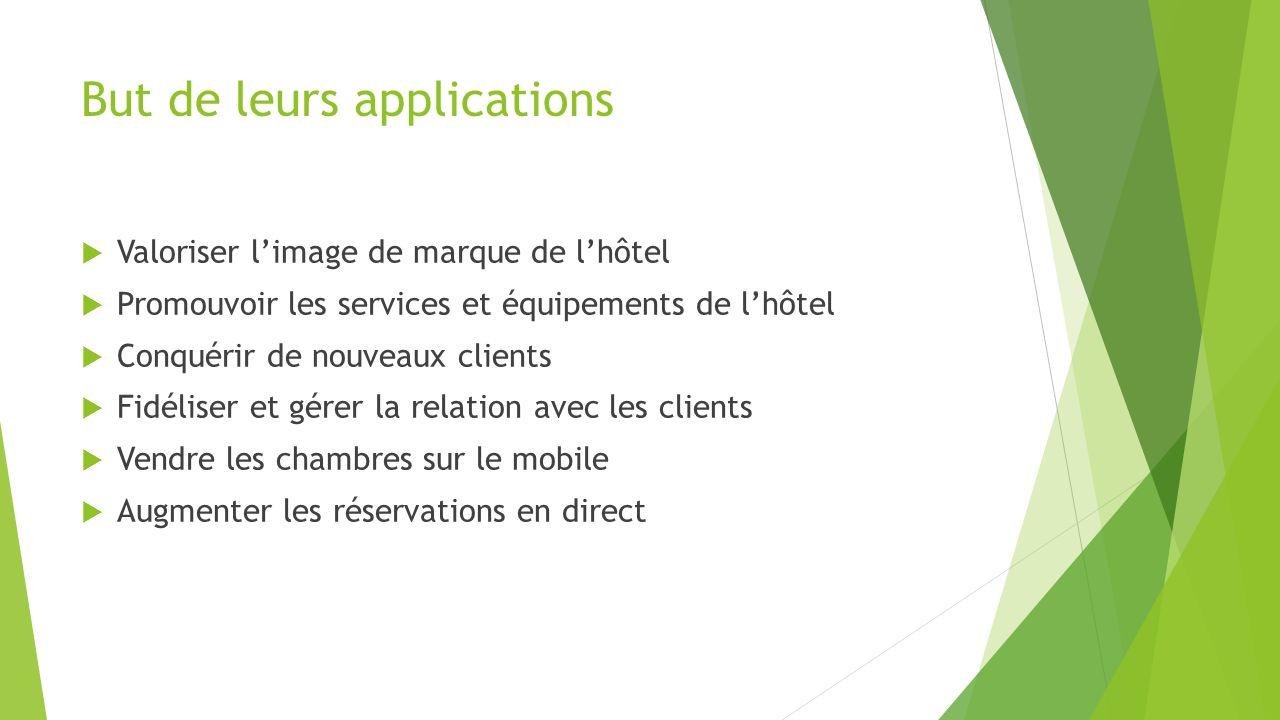 But de leurs applications Valoriser limage de marque de lhôtel Promouvoir les services et équipements de lhôtel Conquérir de nouveaux clients Fidélise