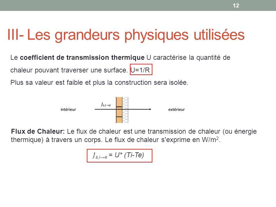 Le coefficient de transmission thermique U caractérise la quantité de chaleur pouvant traverser une surface. U=1/R Plus sa valeur est faible et plus l