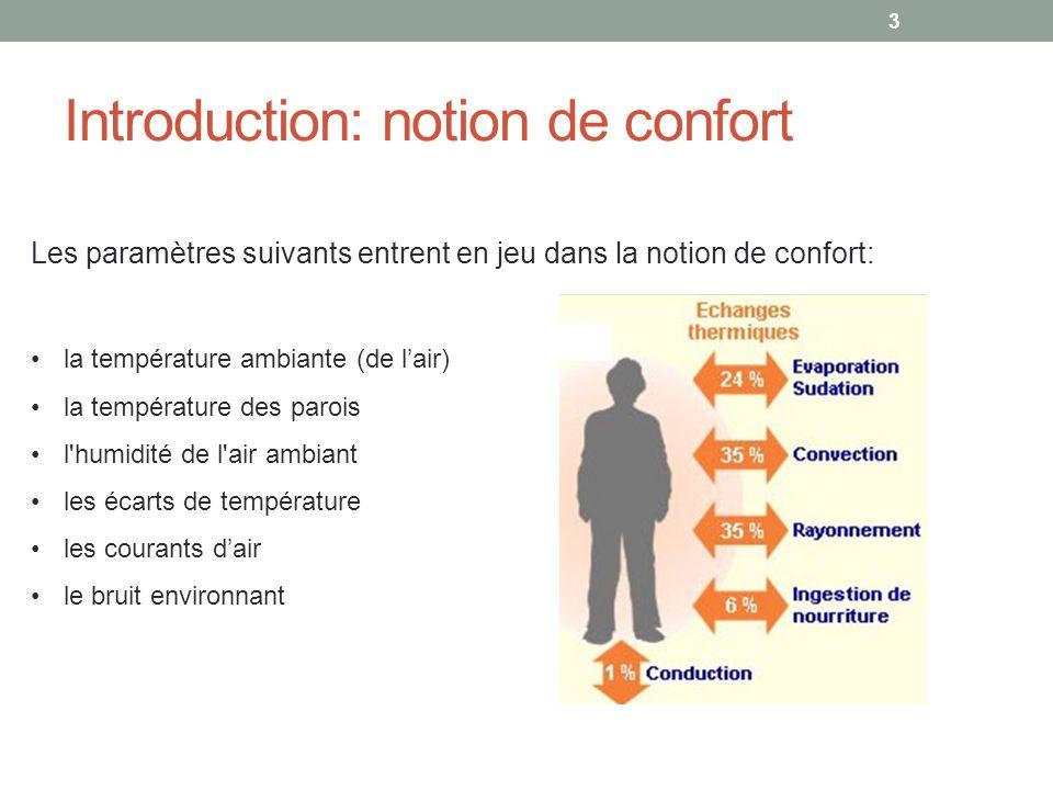 Introduction: notion de confort Les paramètres suivants entrent en jeu dans la notion de confort: 3 la température ambiante (de lair) la température d