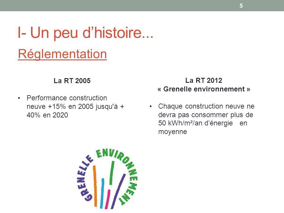 I- Un peu dhistoire... Réglementation 5 La RT 2012 « Grenelle environnement » Chaque construction neuve ne devra pas consommer plus de 50 kWh/m²/an dé