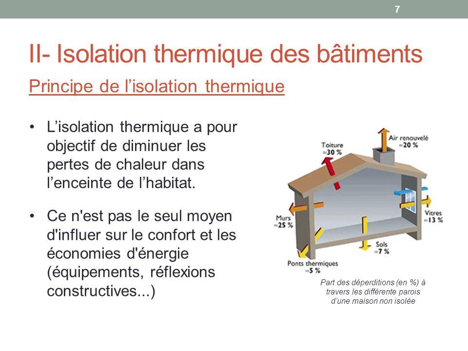 II- Isolation thermique des bâtiments Principe de lisolation thermique Part des déperditions (en %) à travers les différente parois dune maison non is