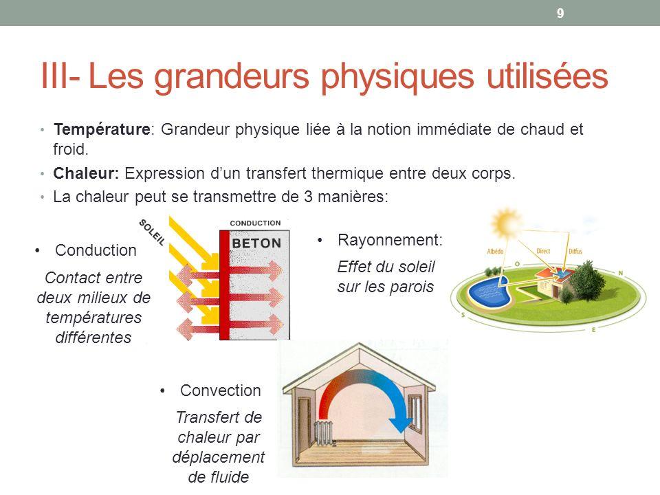 III- Les grandeurs physiques utilisées Les parois sont définies par plusieurs caractéristiques dépendantes des matériaux utilisés: Lépaisseur en m La masse volumique en kg/m 3 la conductivité thermique λ en W/(m.K) 10 Pour quun isolant soit efficace, il doit être un mauvais conducteur de chaleur, Cette performance thermique est donnée par la résistance thermique: R = e/λ + Rsi + Rse Les termes de résistances thermiques superficielles Rsi et Rse représentent la résistance de lair sur les parois intérieures et extérieures