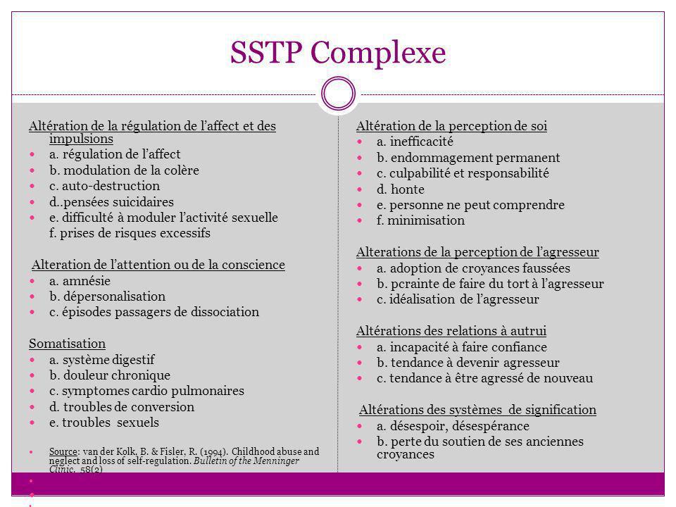 SSTP Complexe Altération de la régulation de laffect et des impulsions a. régulation de laffect b. modulation de la colère c. auto-destruction d..pens