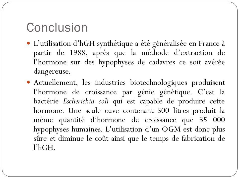 Conclusion Lutilisation dhGH synthétique a été généralisée en France à partir de 1988, après que la méthode dextraction de lhormone sur des hypophyses