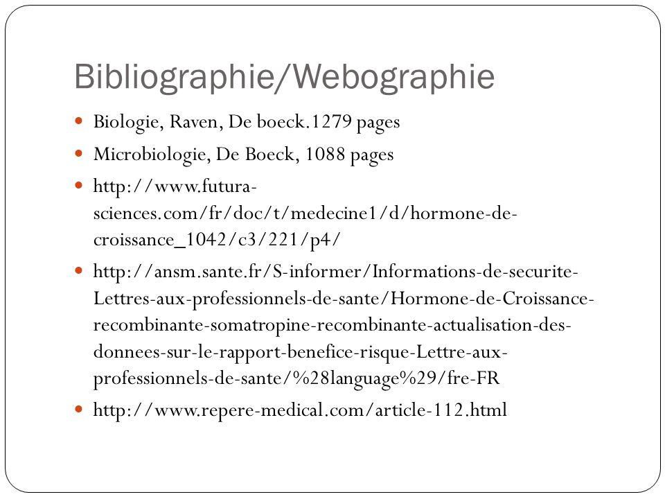 Bibliographie/Webographie Biologie, Raven, De boeck.1279 pages Microbiologie, De Boeck, 1088 pages http://www.futura- sciences.com/fr/doc/t/medecine1/