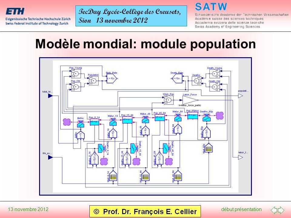 début présentation 13 novembre 2012 TecDay Lycée-Collège des Creusets, Sion 13 novembre 2012 Modèle mondial: module population