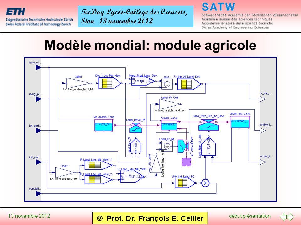 début présentation 13 novembre 2012 TecDay Lycée-Collège des Creusets, Sion 13 novembre 2012 Modèle mondial: module agricole