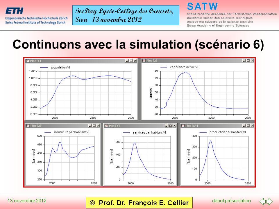 début présentation 13 novembre 2012 TecDay Lycée-Collège des Creusets, Sion 13 novembre 2012 Continuons avec la simulation (scénario 6) population VI