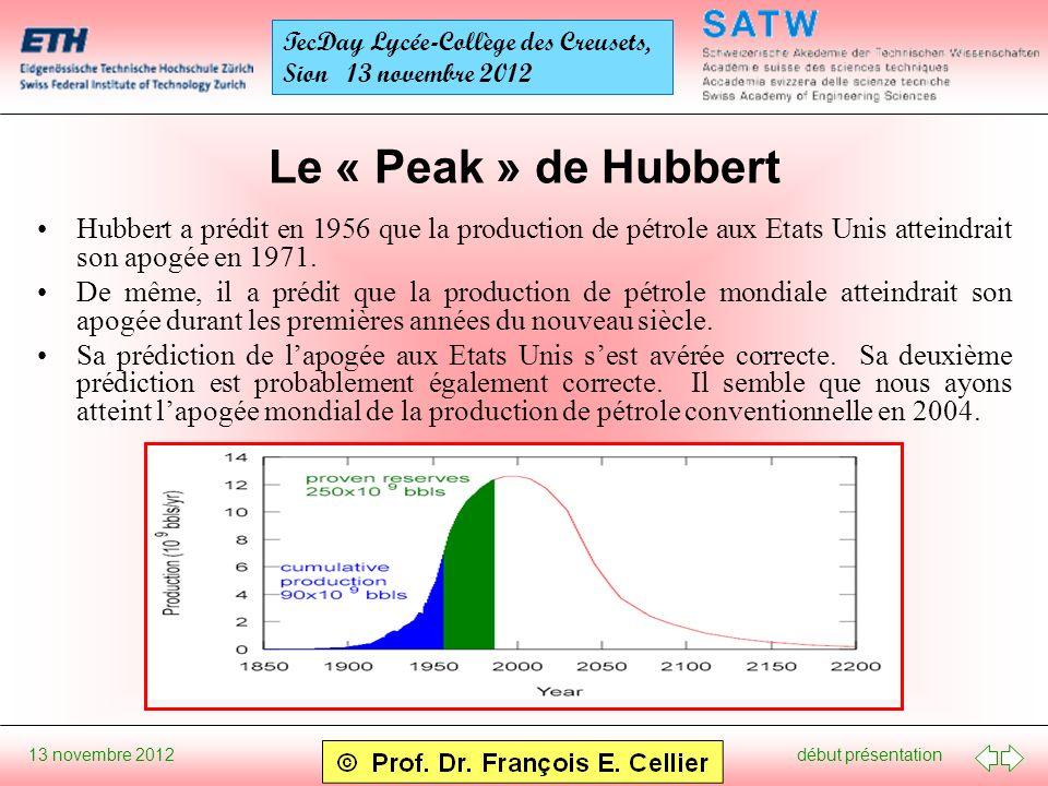 début présentation 13 novembre 2012 TecDay Lycée-Collège des Creusets, Sion 13 novembre 2012 Le « Peak » de Hubbert Hubbert a prédit en 1956 que la production de pétrole aux Etats Unis atteindrait son apogée en 1971.