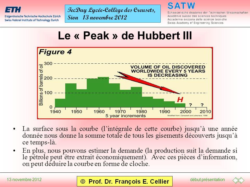 début présentation 13 novembre 2012 TecDay Lycée-Collège des Creusets, Sion 13 novembre 2012 Le « Peak » de Hubbert III La surface sous la courbe (lintégrale de cette courbe) jusquà une année donnée nous donne la somme totale de tous les gisements découverts jusquà ce temps-là.