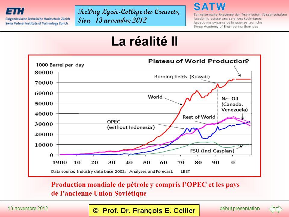 début présentation 13 novembre 2012 TecDay Lycée-Collège des Creusets, Sion 13 novembre 2012 La réalité II Production mondiale de pétrole y compris lO