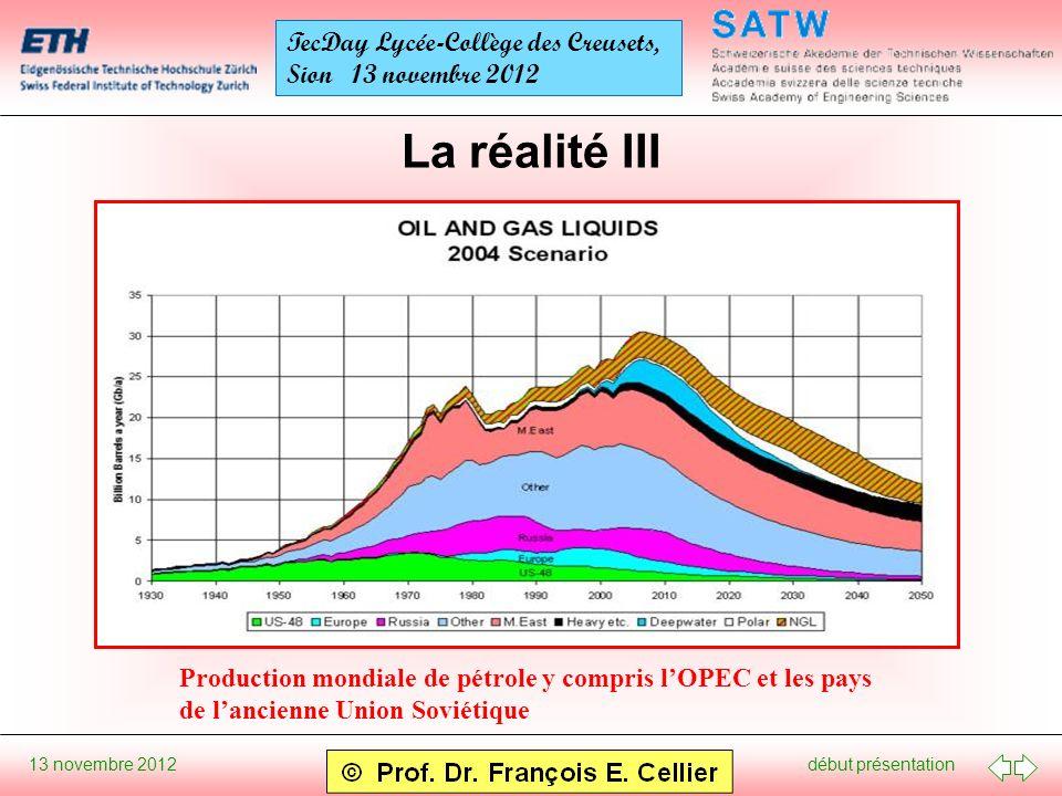 début présentation 13 novembre 2012 TecDay Lycée-Collège des Creusets, Sion 13 novembre 2012 La réalité III Production mondiale de pétrole y compris lOPEC et les pays de lancienne Union Soviétique