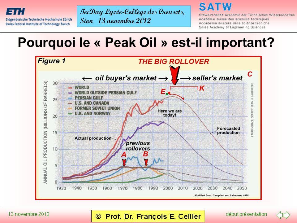 début présentation 13 novembre 2012 TecDay Lycée-Collège des Creusets, Sion 13 novembre 2012 Pourquoi le « Peak Oil » est-il important?