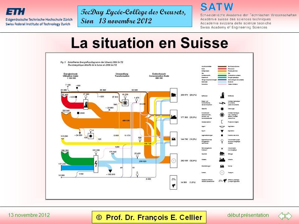 début présentation 13 novembre 2012 TecDay Lycée-Collège des Creusets, Sion 13 novembre 2012 La situation en Suisse
