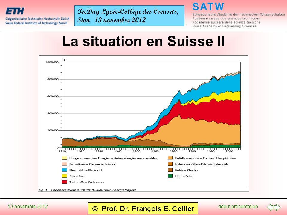 début présentation 13 novembre 2012 TecDay Lycée-Collège des Creusets, Sion 13 novembre 2012 La situation en Suisse II