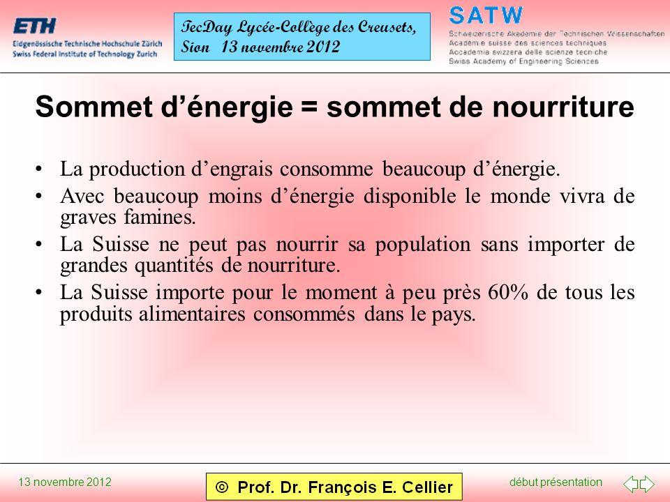 début présentation 13 novembre 2012 TecDay Lycée-Collège des Creusets, Sion 13 novembre 2012 Sommet dénergie = sommet de nourriture La production dengrais consomme beaucoup dénergie.