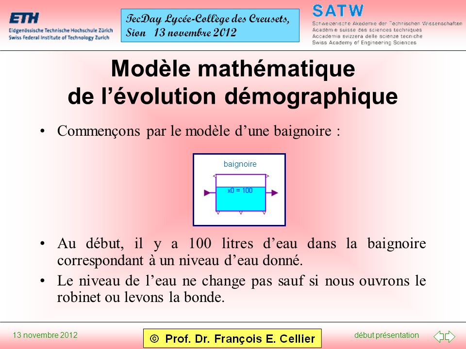 début présentation 13 novembre 2012 TecDay Lycée-Collège des Creusets, Sion 13 novembre 2012 Modèle mathématique de lévolution démographique Au début, il y a 100 litres deau dans la baignoire correspondant à un niveau deau donné.