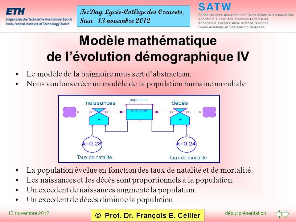 début présentation 13 novembre 2012 TecDay Lycée-Collège des Creusets, Sion 13 novembre 2012 Modèle mathématique de lévolution démographique IV La population évolue en fonction des taux de natalité et de mortalité.