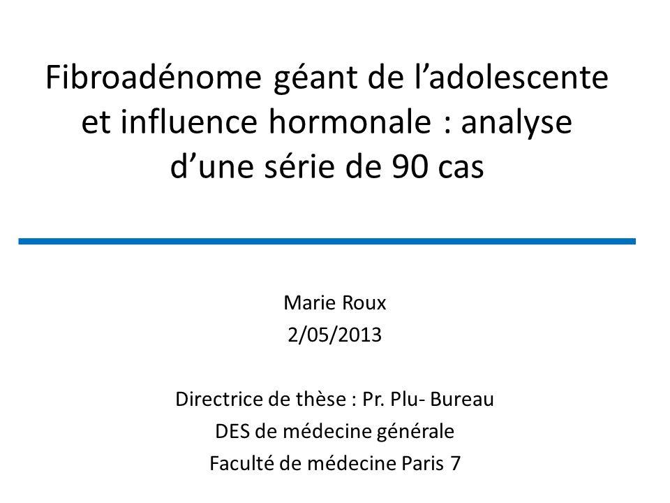 Fibroadénome géant de ladolescente et influence hormonale : analyse dune série de 90 cas Marie Roux 2/05/2013 Directrice de thèse : Pr. Plu- Bureau DE