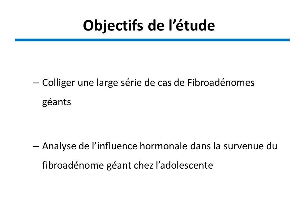 Objectifs de létude – Colliger une large série de cas de Fibroadénomes géants – Analyse de linfluence hormonale dans la survenue du fibroadénome géant