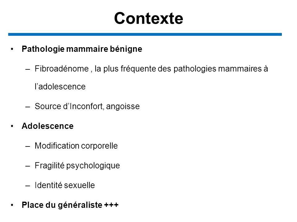 Contexte Pathologie mammaire bénigne –Fibroadénome, la plus fréquente des pathologies mammaires à ladolescence –Source dInconfort, angoisse Adolescenc