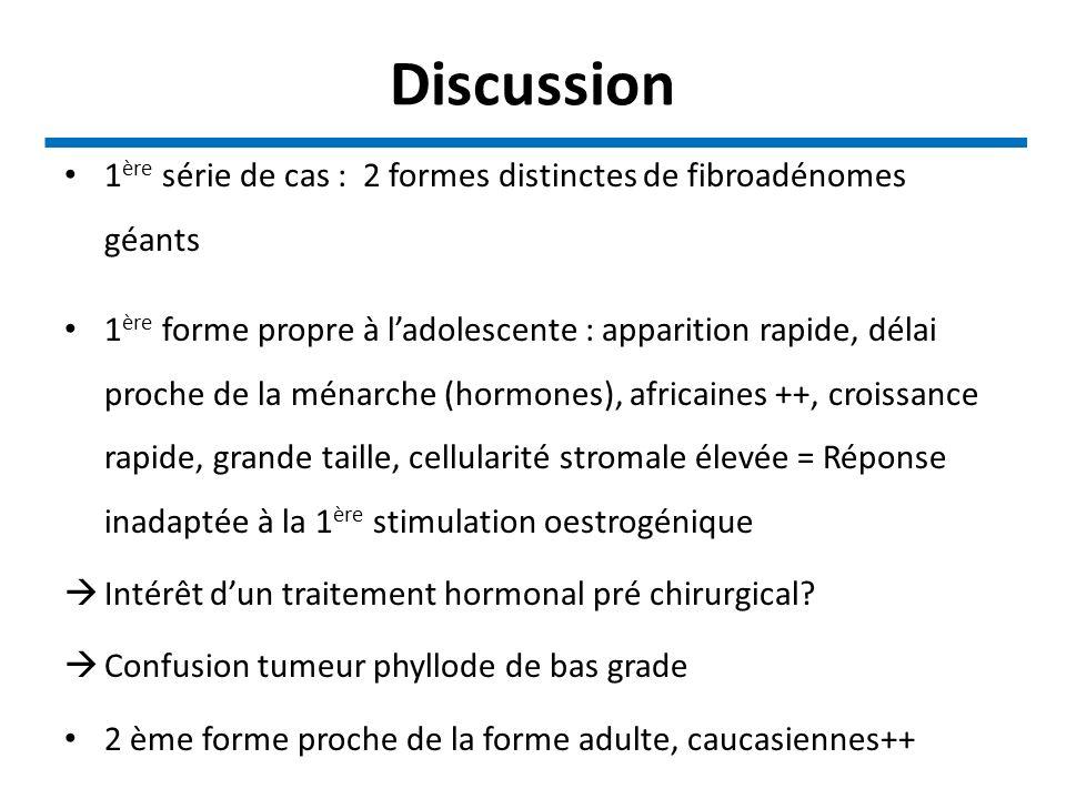 Discussion 1 ère série de cas : 2 formes distinctes de fibroadénomes géants 1 ère forme propre à ladolescente : apparition rapide, délai proche de la